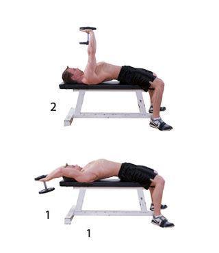 snel spiermassa opbouwen