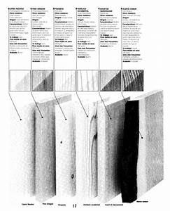 Manual Completo De La Madera  Carpinteria Y Ebanisteria