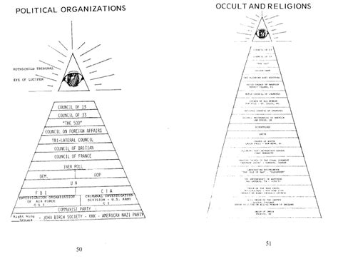 illuminati organization egyptsearch forums illuminati organization pyramid