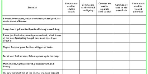 how is the comma used ks2 spag test practice classroom