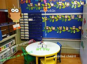 The Very Busy Kindergarten Tour Of My Class