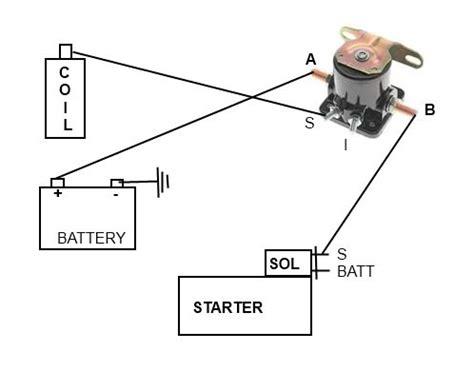 Starter Motor Solenoid Wiring Diagram Impremedia