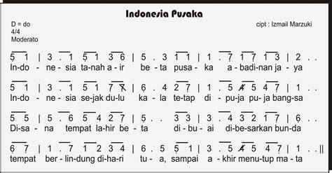 not balok lagu suwe ora jamu the viro notasi angka lagu indonesia pusaka