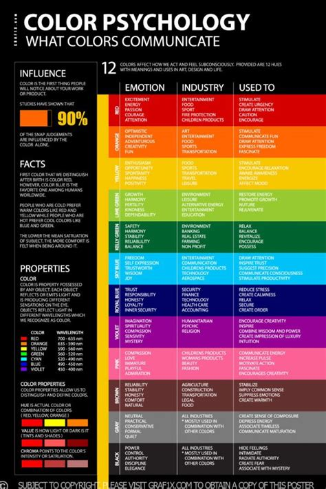 colors associated with emotions color meaning and psychology of blue green yellow