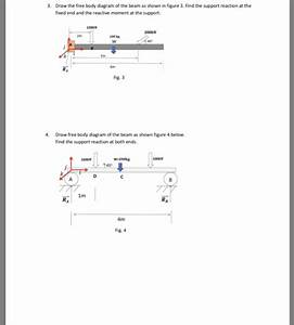 Solved  1  A Beam Of 100 Kg  Fixed At One End  Is Acted By