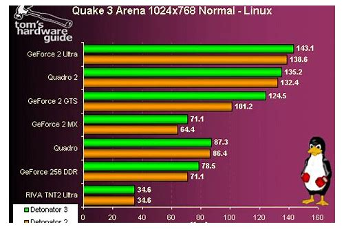 Quake 3 server linux download :: persinfpoundta