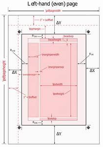Diagram Templates Latex