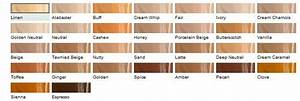 A Better Chart Beauty Tips Panosundaki Pin