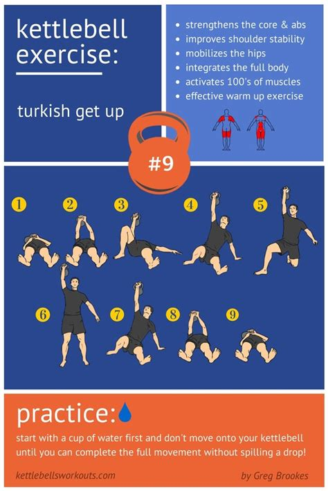 turkish kettlebell infographic steps ups kettlebellsworkouts muscles down exercise exercises way tgu workouts russian workout kettle learn put body challenge