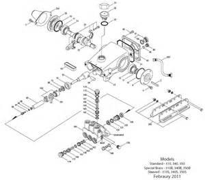cat pressure washer parts cat pressure washer 340w ets company pressure