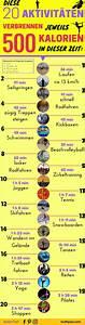 Kaloriendefizit Berechnen : 500 kalorien verbrennen so lange brauchst du bei 20 beliebten aktivit ten daf r ~ Themetempest.com Abrechnung