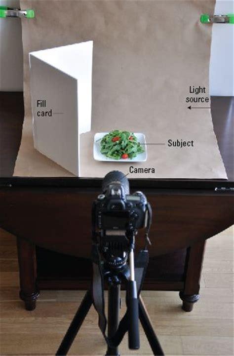 cheat sheet  food blogging  dummies  wwwdummies