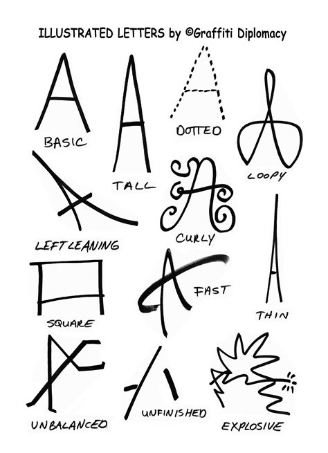 how to draw graffiti letters illustrated letters graffiti leters 49736