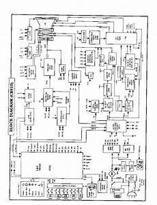 Lg Cb910 Hp2842 Block Diagram Service Manual Download