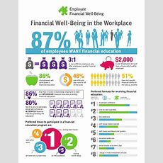 Infographic Financial Wellbeing In The Workplace