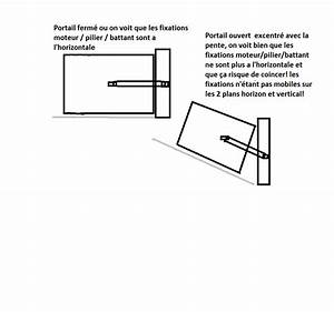 Portail Coulissant En Pente : moteur a bras pour portail avec pente ~ Premium-room.com Idées de Décoration