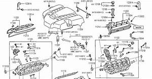 Zone Manual  Manual For 2006 Lincoln Zephyr
