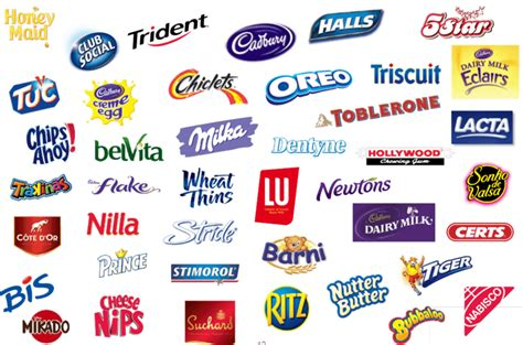 If you have forgotten your password, click. Mondelez International: Sweeten Your Dividend Growth Portfolio - Mondelez International, Inc ...
