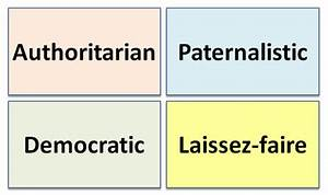 Different Types: Different Types Leadership