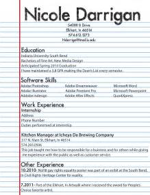 resume for application template resumes formats for