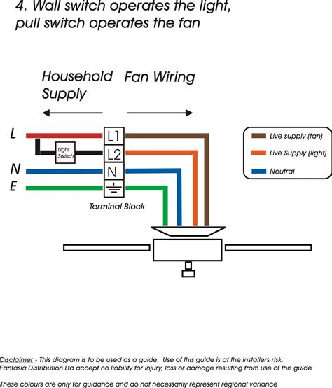 Ceiling Fan Pull Switch Diagram by Wiring Diagrams
