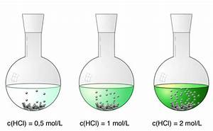 Konzentration Berechnen Chemie : reaktionsgeschwindigkeit einflussfaktoren ~ Themetempest.com Abrechnung