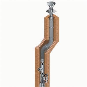 Tubage Inox Double Paroi Prix : tubage flexible chemin e ~ Premium-room.com Idées de Décoration
