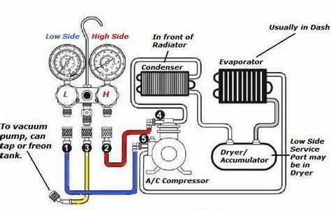 denlors auto blog blog archive basic car ac gauge set