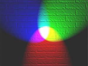 RGB color model