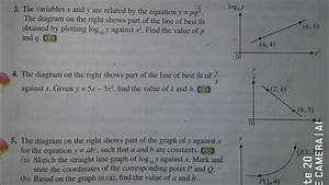 The Diagram Shows The Line Of Y  X Against X  Given Y 5x
