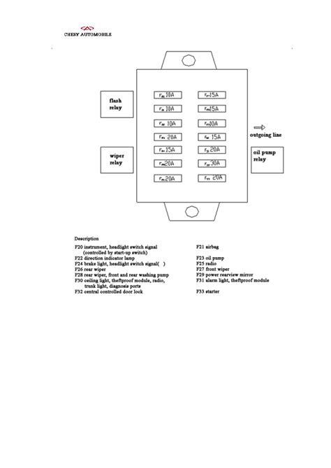 chery s11 chery qq manual part 70