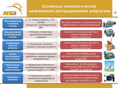 Реферат Развитие электроэнергетики в России