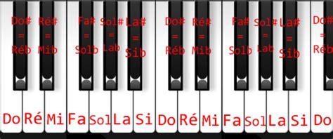 si鑒e pour piano les débuts pour apprendre le piano 5 jouer du piano