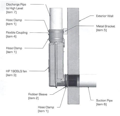 fantech hpsl slimline outdoor radon fan