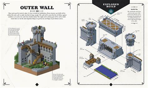 Minecraft Building Diagrams