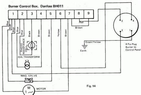 Beckett Boiler Wiring Diagram Burner