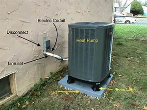 How Much Does A Heat Pump Cost To Replace  10 Most