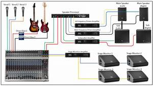 Public Address System Components Archives