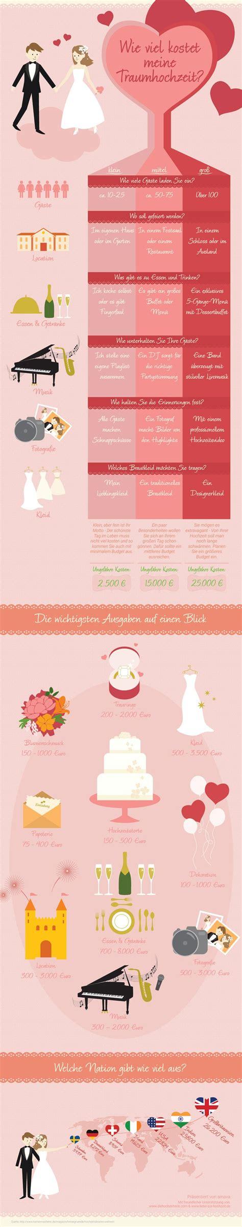 infografik wie viel kostet eine hochzeit foto smavade