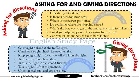 asking and giving direction in study page