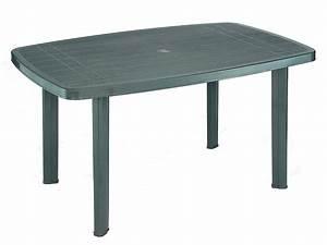 Table De Jardin Ovale : table de jardin ovale plastique maison design ~ Teatrodelosmanantiales.com Idées de Décoration