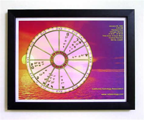personalized natal charts