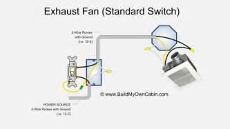 Nutone Bathroom Fan Motor by Exhaust Fan Wiring Diagram Single Switch