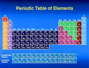 periodic+table+of+elements | periodic table of elements ...