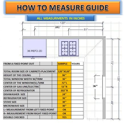 how to measure cabinets how to measure and install your new cabinets new