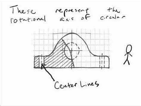 what conventions are associated with section lines what conventions are associated with section lines 84