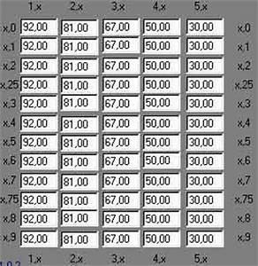 Noten Prozent Berechnen : notenschl ssel anlegen ~ Themetempest.com Abrechnung