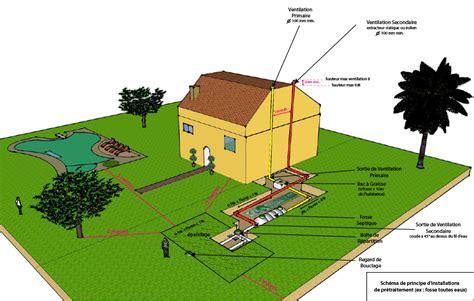 bureau etude de sol eco 39 system bureau d etudes de sol assainissement procedes