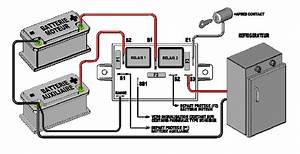 Coupleur Separateur Batterie Camping Car : coupleur et alim frigo sheiber ~ Medecine-chirurgie-esthetiques.com Avis de Voitures