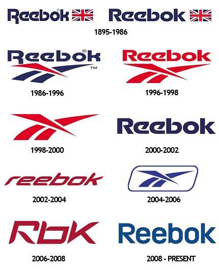 reebok logo design and history of reebok logo